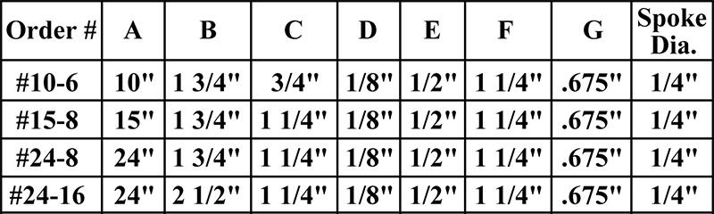 Wheel dimensions